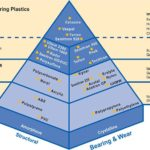 Machining Nylon (Polyamide): A Plastics Guide